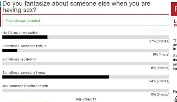 sex fantasy poll results